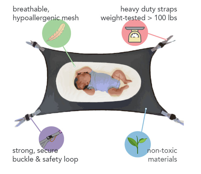 crescent womb is the healthy sleep alternative for your baby  creating the safest environment     crescent womb infant safety bed  rh   crescentwomb