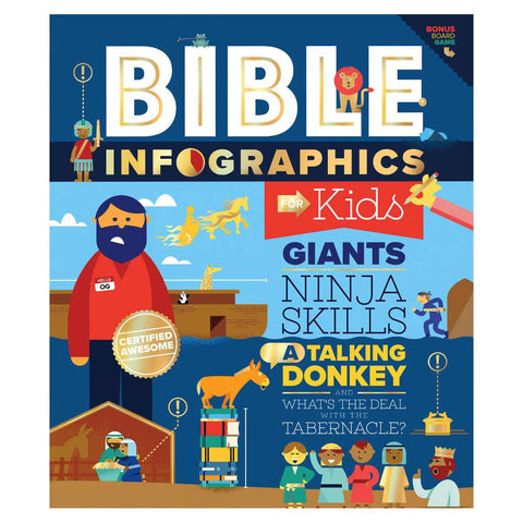 Bible Inforgraphics for Kids