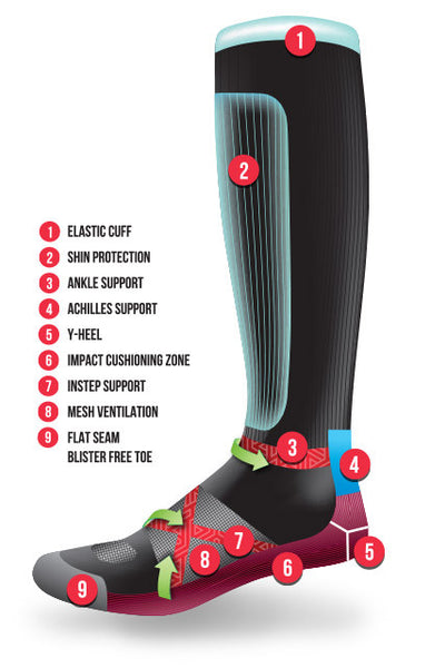 LE DEFINITIVE LIGHT SKI SOCKS