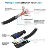 BlueRigger Rugged Series 10-FT HDMI Cable Ethernet ARC Connector