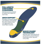 Dr. Scholl's Orthotics for Lower Back Pain Relief Foot Feet Heel Arch Support Women Size 6-10