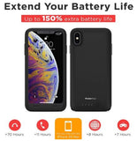 PowerBear iPhone XS Max 4500mAh Charger Battery Case