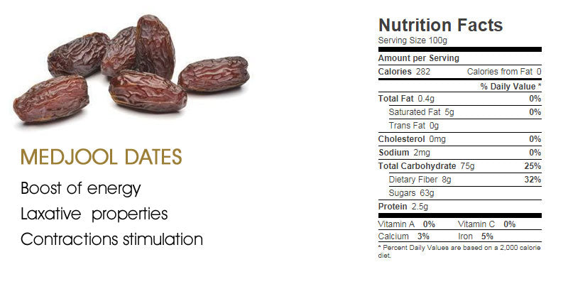 Is it safe to eat dried fruits during pregnancy? - Nuts Pick