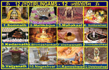 Twelve Jyotirlinga temples