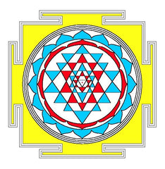 Yantra and Mantras