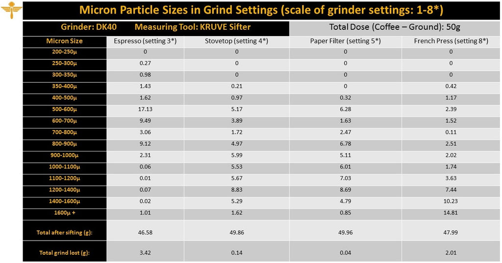 particle-size-table