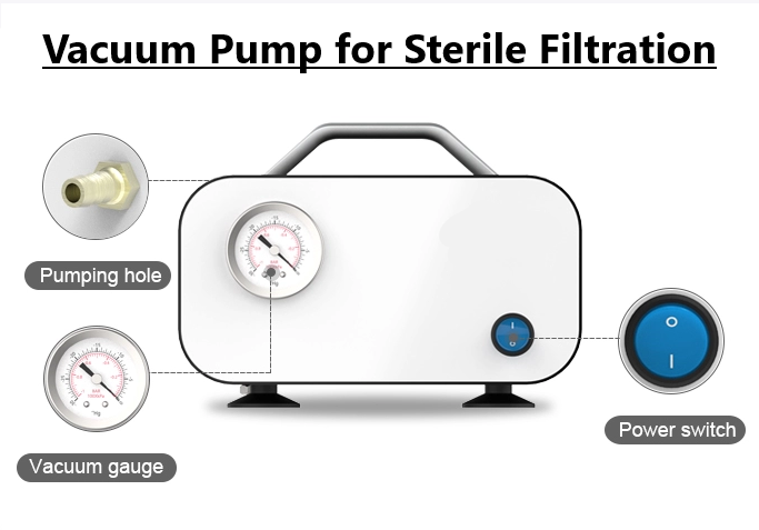 Tabletop Vacuum Pump for Sterile Filtration