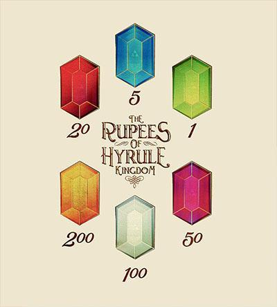 Rupees of Hyrule Hoodies by Barrett Biggers - Pixel Empire