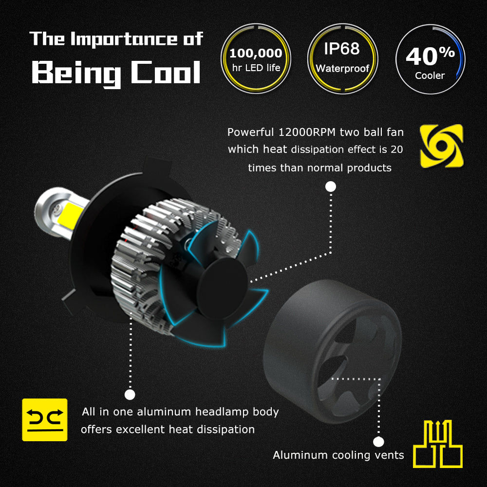NIGHTEYE  9000LM 881 HB4 LED Light Headlight Bulb Lamp Kit White Beam For Ford