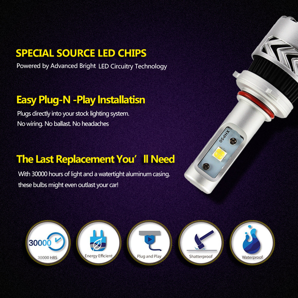 Nighteye 2x 12000LM 9005 HB3 LED Car Driving Fog HeadLight Bulb Light Lamp White