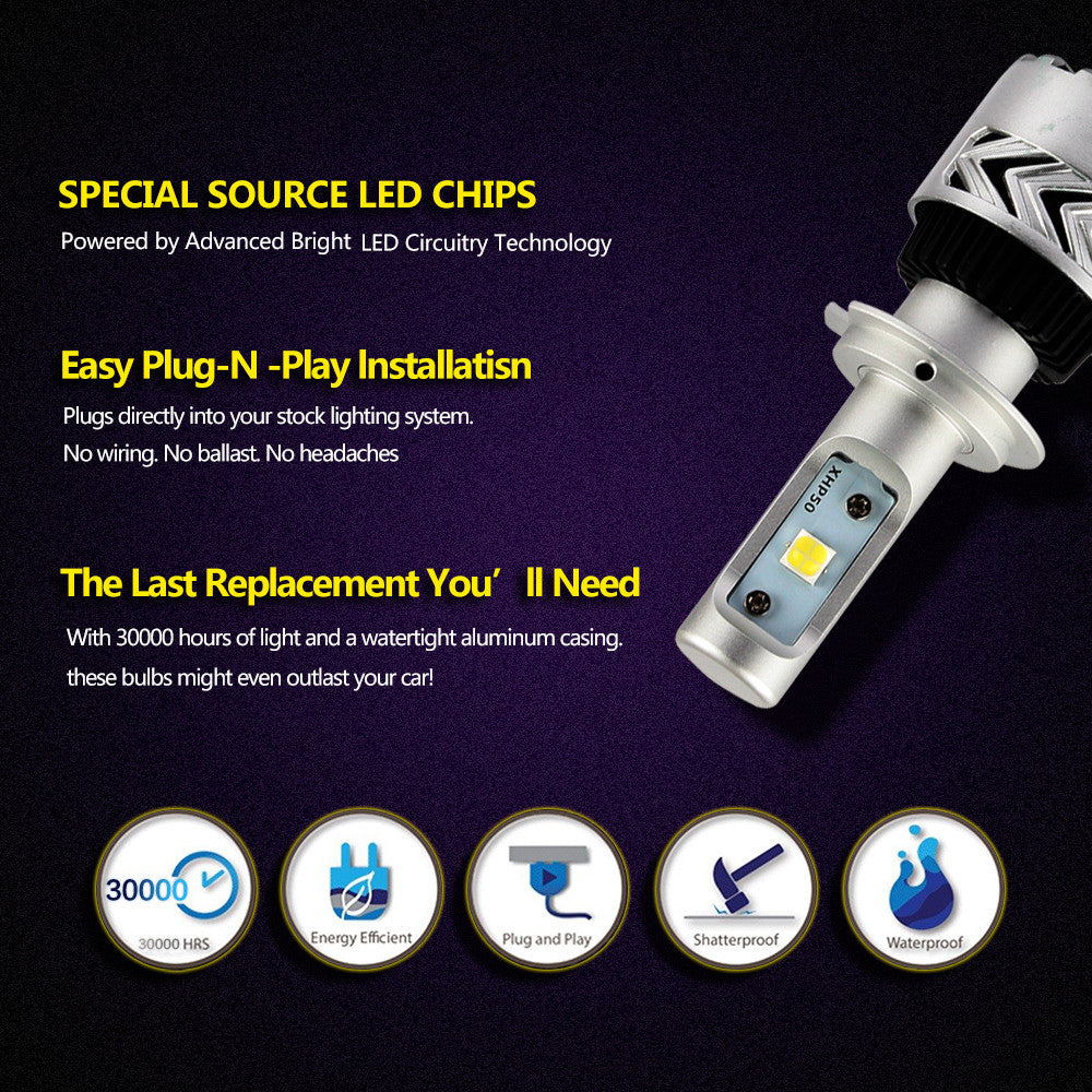 Nighteye 12000LM H7 LED Car LED Car Headlight