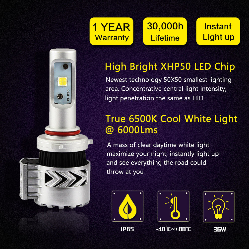 Nighteye 12000LM 9005 HB3 LED Car LED Car Headlight