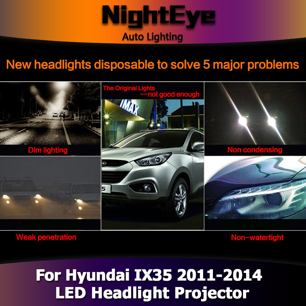 NightEye Car Styling Head Lamp for Hyundai IX35 Headlights New Tuscon LED Headlight LED DRL Bi Xenon Lens High Beam Parking Fog Lamp