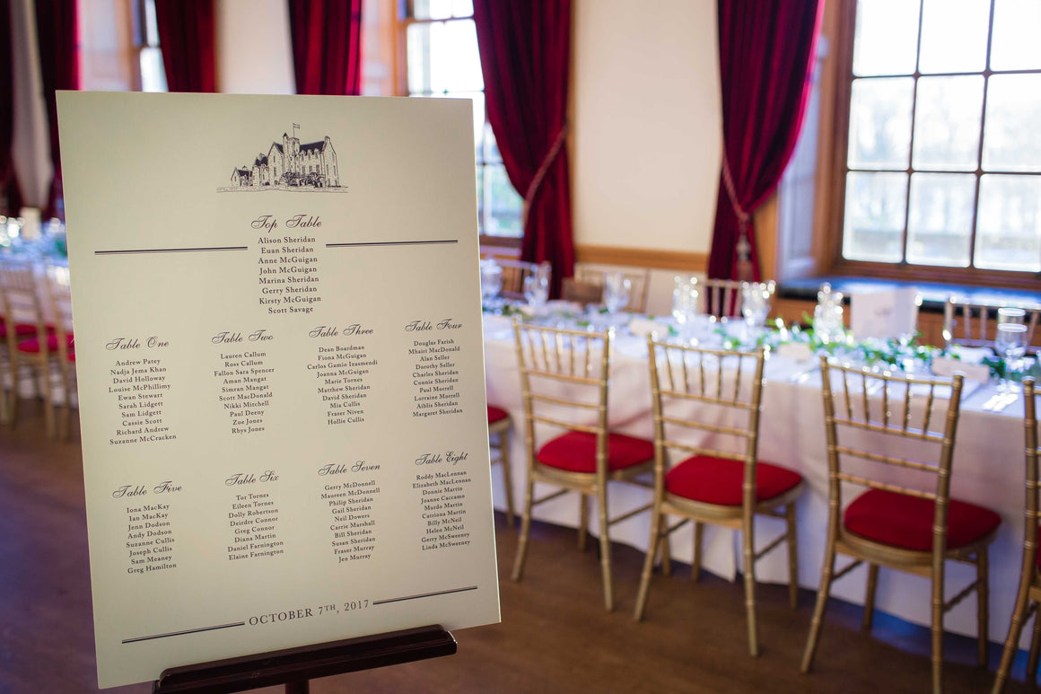 Rowallan Castle, Wedding Table Plan