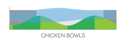 chicken bowls Nicaragua tide chart