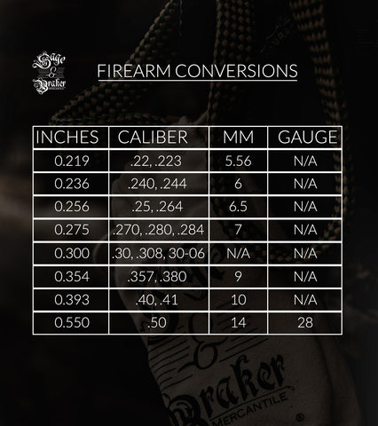 Conversions from MM to Caliber to Gauge