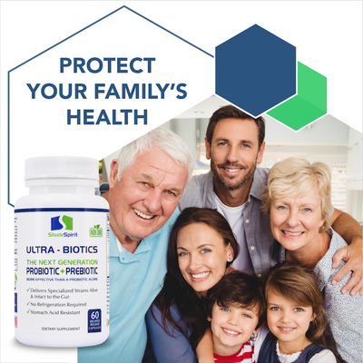 Ultra-Biotics: Probiotic + Prebiotic