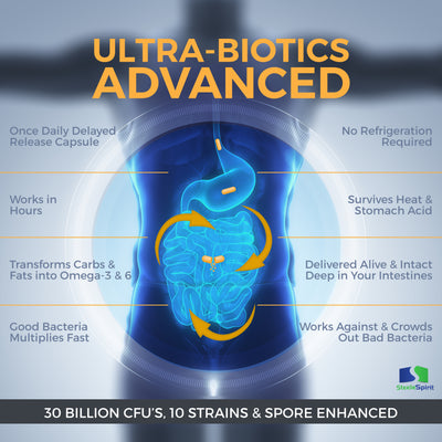 Ultra-Biotics Advanced: 30 Billion CFUs - 10 Powerful Strains