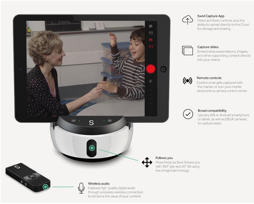 Swivl: Multipurpose robotic platform for mobile and DSLR