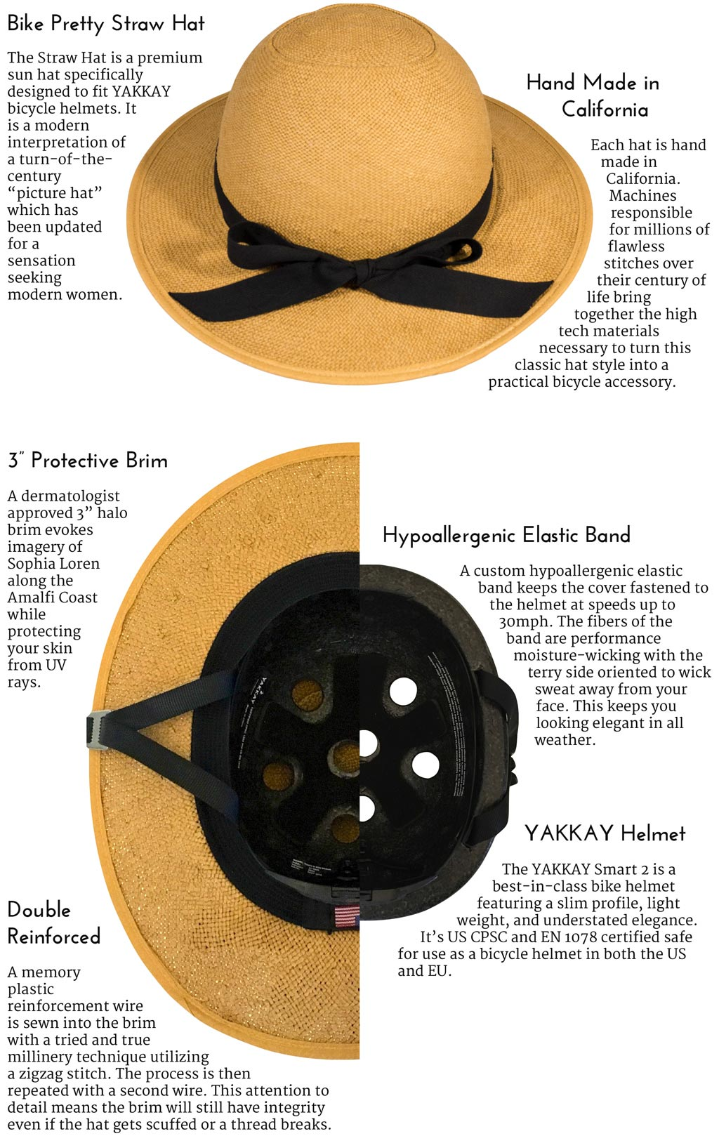About the Straw Hat Bike Helmet