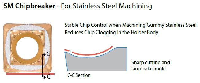 SM Chipbreaker - For Stainless Steel Machining