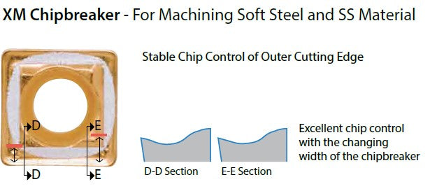 XM Chipbreaker - For Machining Soft Steel and SS Material