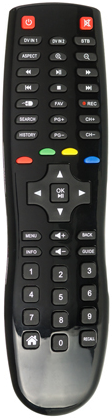 Avov Android Remote Control