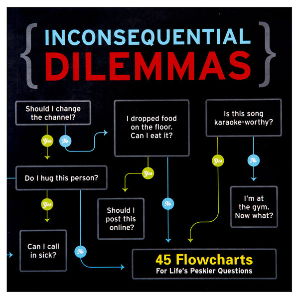Inconsequential Dilemmas