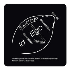 Id, Ego, Superego, Diagram coaster set; Unconscious Diagram - Freud Museum London