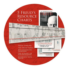 The Freud Folder, timeline and genealogy