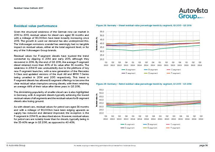Residual Value Outlook 2017 Strategic Report Autovista Group