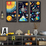 Universe Infographic Canvas Art - 50% OFF - My Passion Street