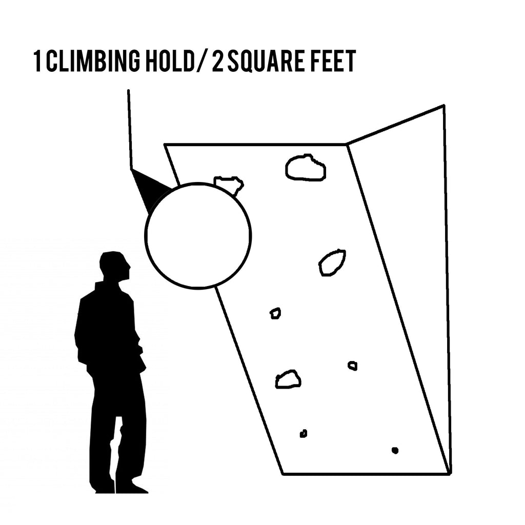 How many climbing holds do I need?