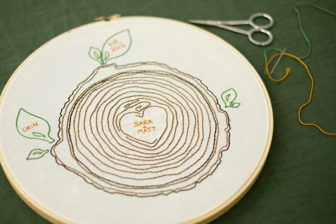 CozyBlue Family Tree Embroidery