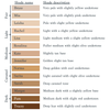 Sappho Essential Foundation Colour chart