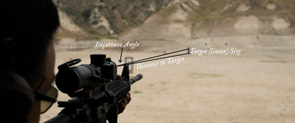 The relation between the scope, target, and distance