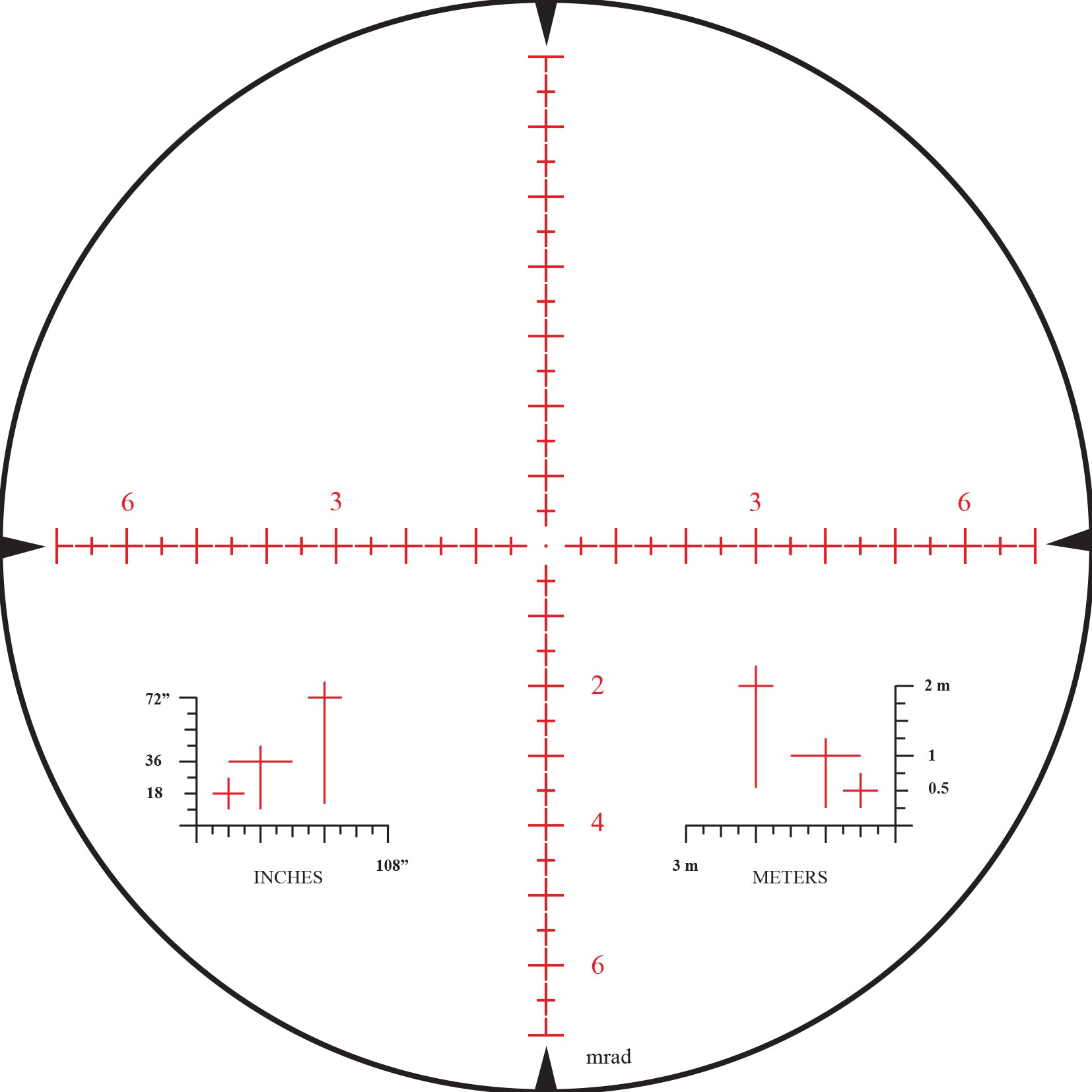 XLR Ranging Reticle