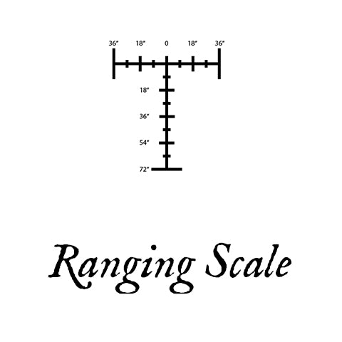 The Ranging scale in a scope