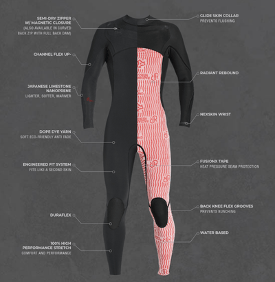 INFINITI RADIANT REBOUND 3/2MM STEAMER WETSUIT - NEW DESIGN 2020