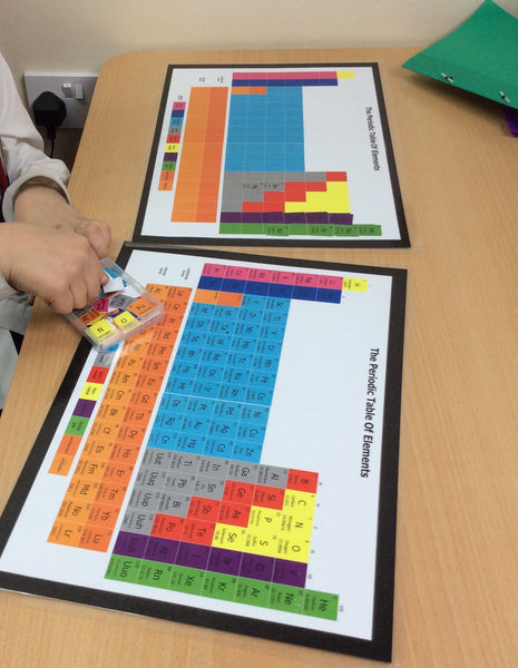 Montessori Periodic Table