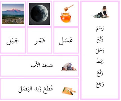 Complete Arabic Montessori Pink Series Materials