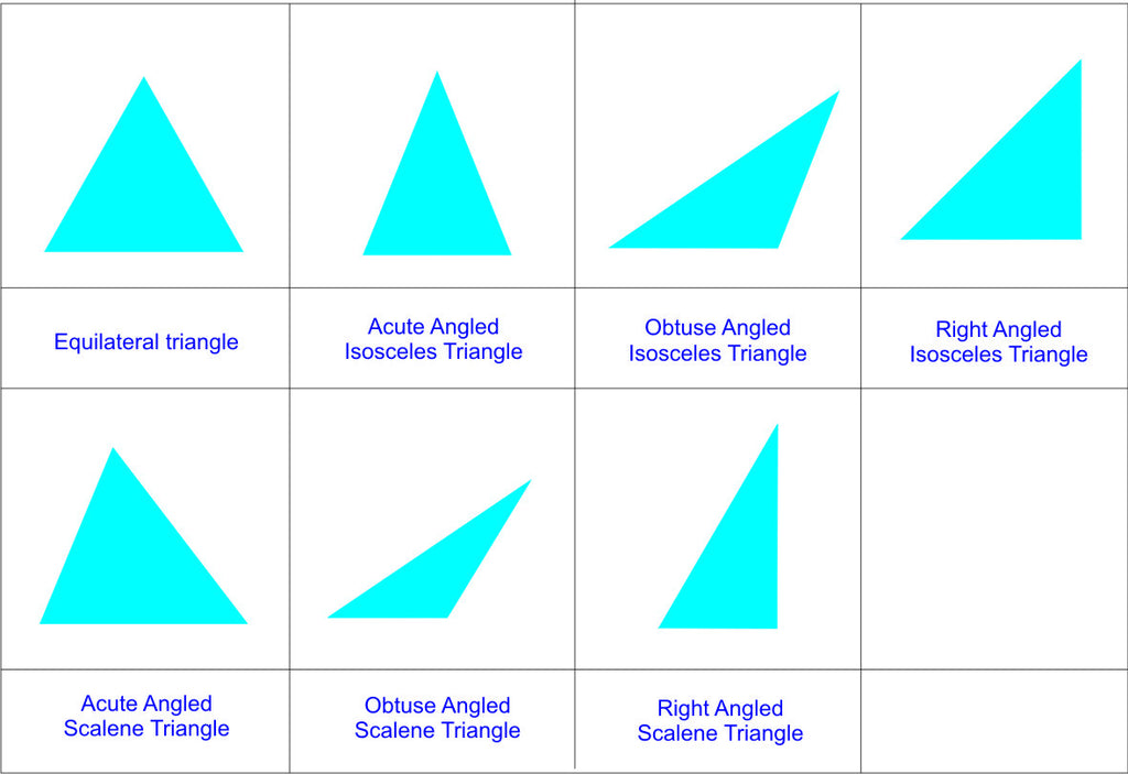 Triangle Cards