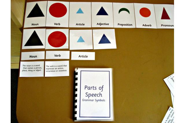 Montessori Grammar Symbols Chart And Cards The Learning Ark