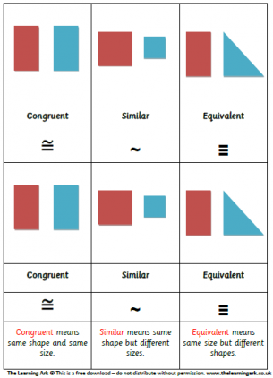 Congruent, Similar and Equivalent