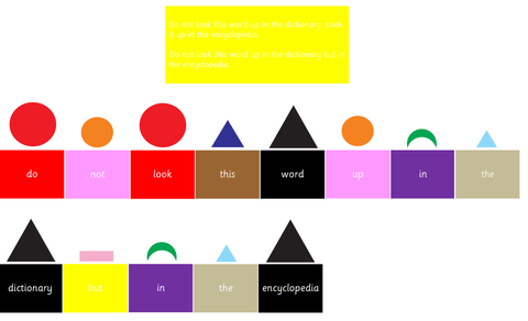 Montessori Grammar Box 7: Study of Conjunctions