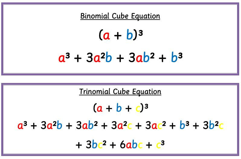 Montessori Equation Cards for Binomial and Trinomial Cube