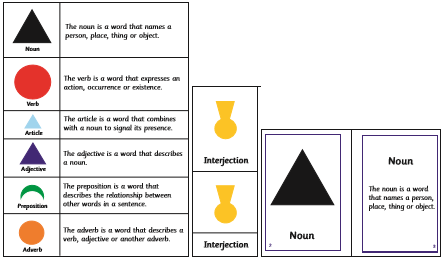 Montessori Grammar Symbols Chart and Cards