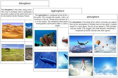 Lithosphere, Hydrosphere and Atmosphere