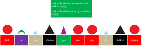 Montessori Grammar Box 6: Study of Pronouns