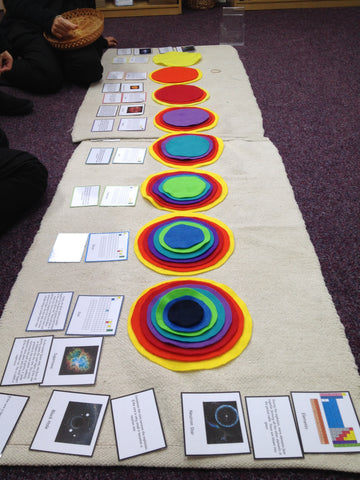Montessori Stellar Nucleosynthesis Cards - Life Cycle of a Star